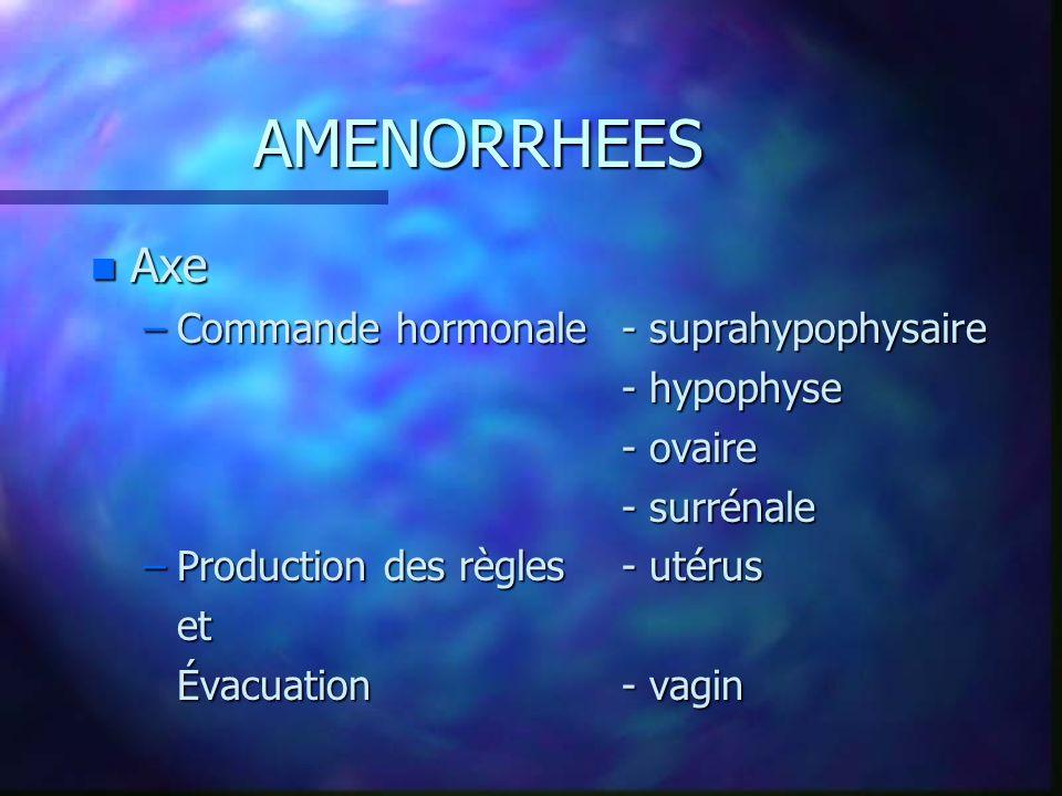 AMENORRHEES Axe Commande hormonale - suprahypophysaire - hypophyse