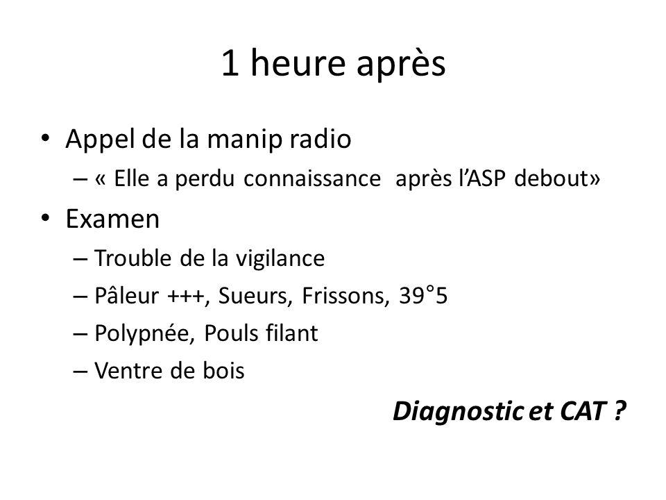 1 heure après Appel de la manip radio Examen Diagnostic et CAT