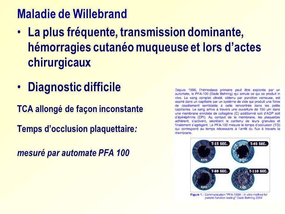 Maladie de Willebrand La plus fréquente, transmission dominante, hémorragies cutanéo muqueuse et lors d'actes chirurgicaux.