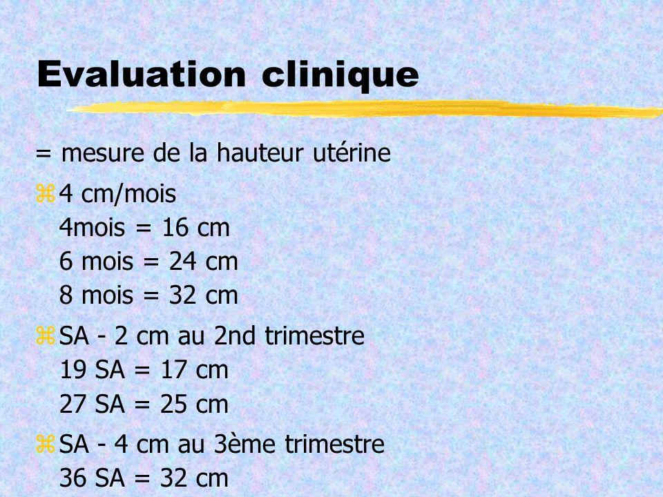 Evaluation clinique = mesure de la hauteur utérine