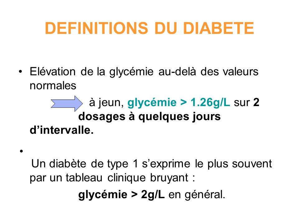 DEFINITIONS DU DIABETE
