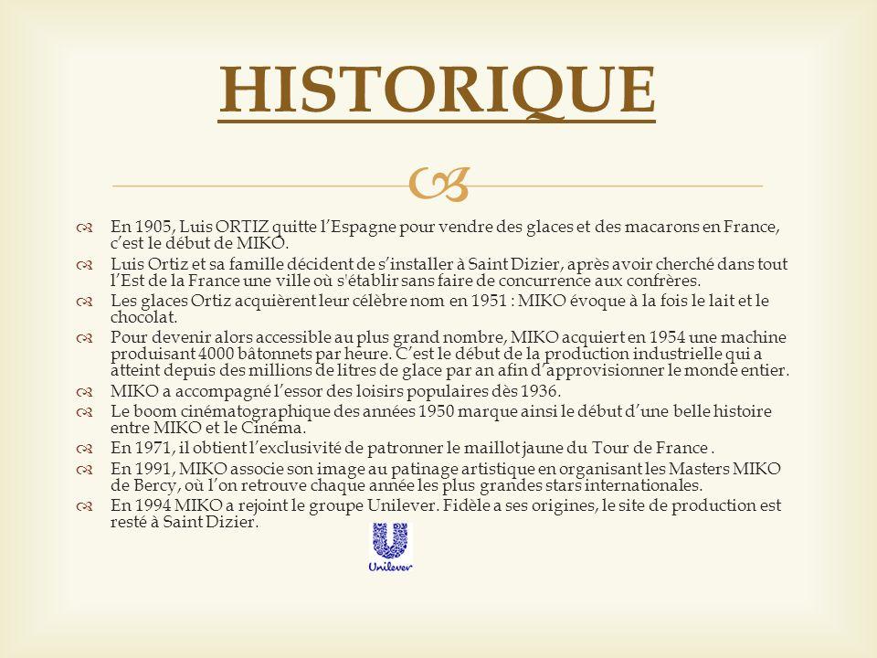 HISTORIQUE En 1905, Luis ORTIZ quitte l'Espagne pour vendre des glaces et des macarons en France, c'est le début de MIKO.