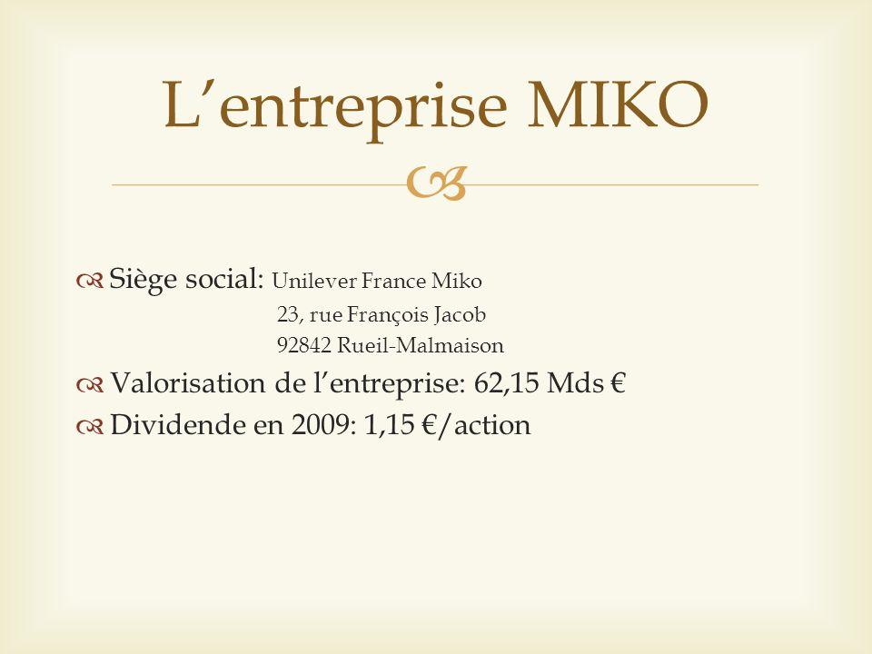 L'entreprise MIKO Siège social: Unilever France Miko