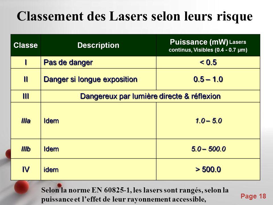 Classement des Lasers selon leurs risque