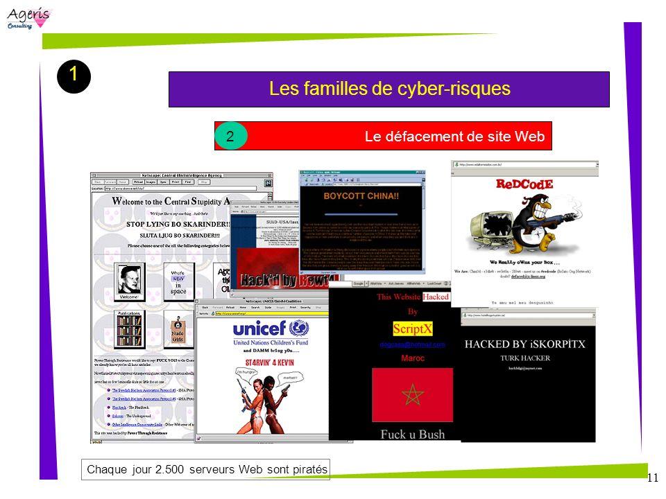 1 Les familles de cyber-risques 2 Le défacement de site Web