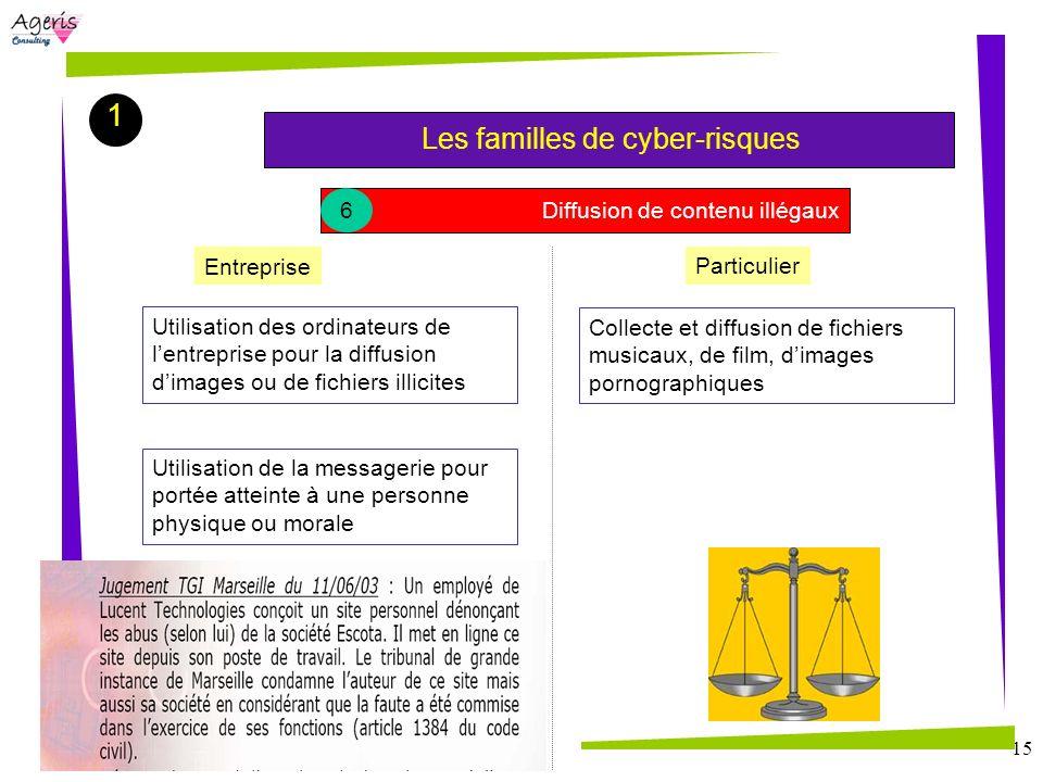 1 Les familles de cyber-risques 6 Diffusion de contenu illégaux