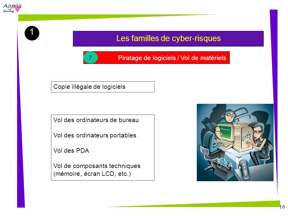 1 Les familles de cyber-risques 7