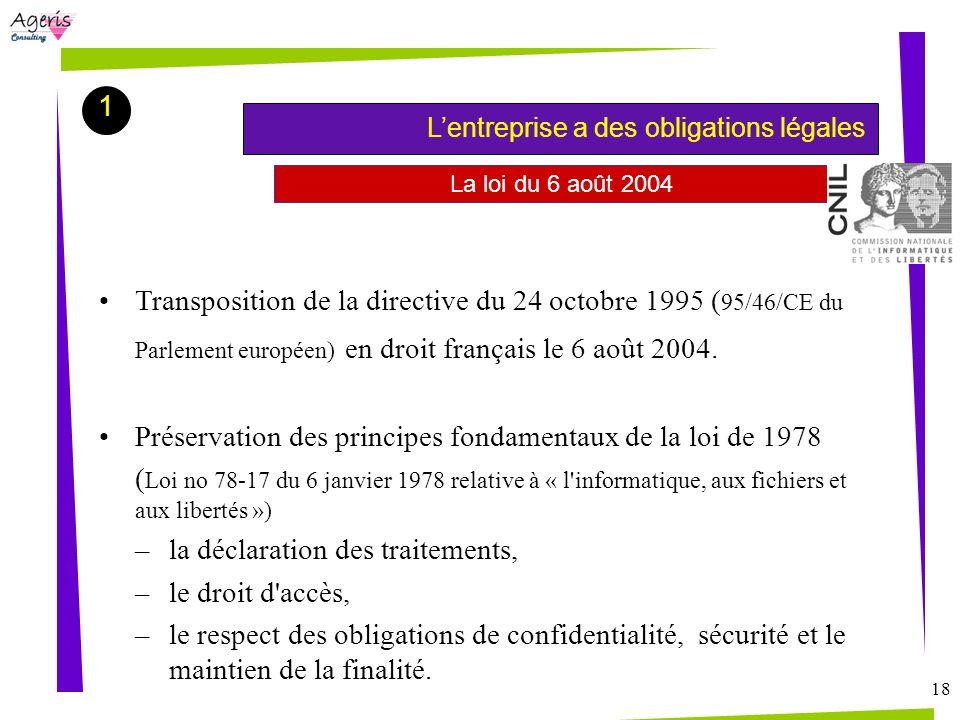 Préservation des principes fondamentaux de la loi de 1978