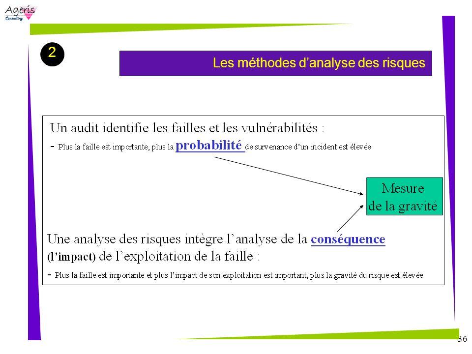 2 Les méthodes d'analyse des risques