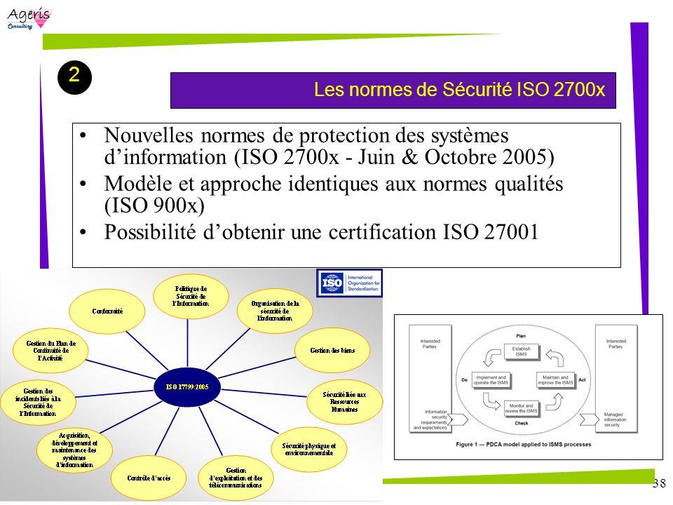 Modèle et approche identiques aux normes qualités (ISO 900x)