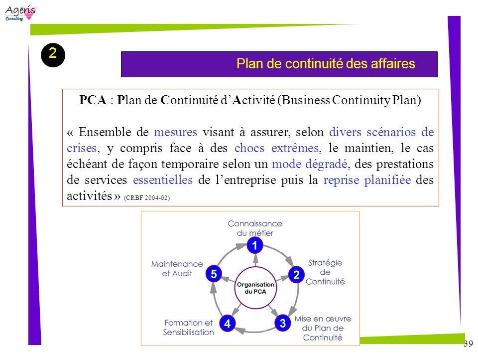 PCA : Plan de Continuité d'Activité (Business Continuity Plan)