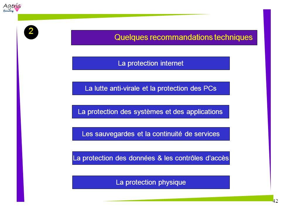 2 La protection internet La lutte anti-virale et la protection des PCs