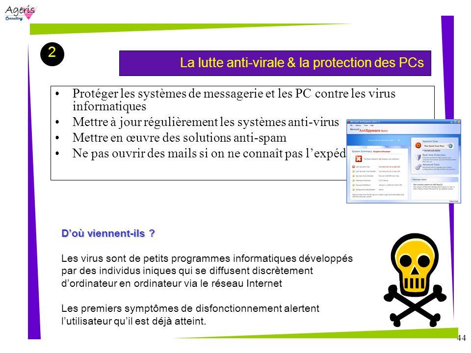 2 La lutte anti-virale & la protection des PCs. Protéger les systèmes de messagerie et les PC contre les virus informatiques.
