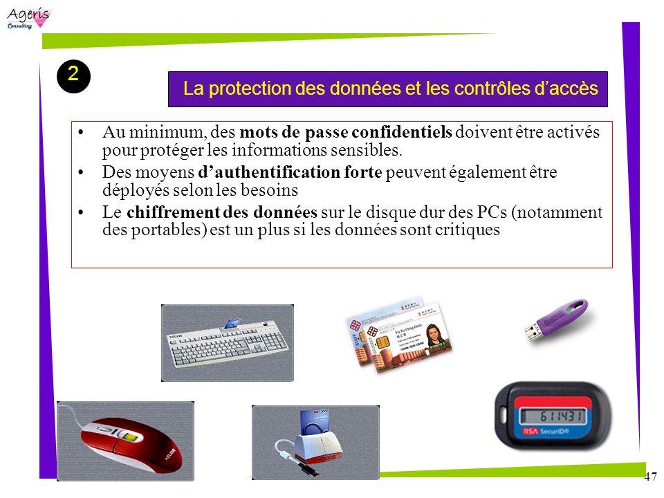 2La protection des données et les contrôles d'accès.