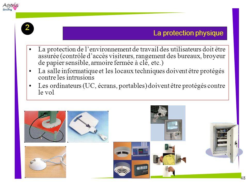 2La protection physique.