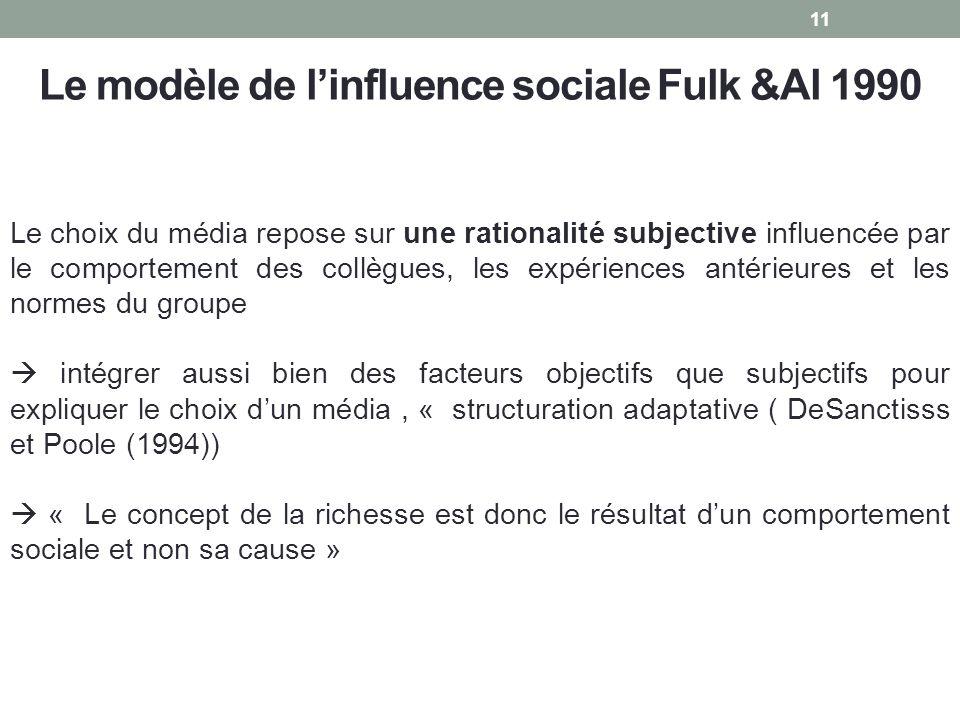 Le modèle de l'influence sociale Fulk &Al 1990