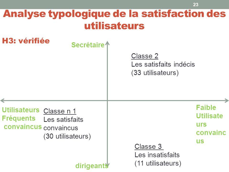 Analyse typologique de la satisfaction des utilisateurs