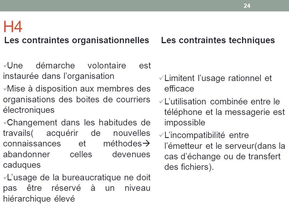 Les contraintes organisationnelles Les contraintes techniques