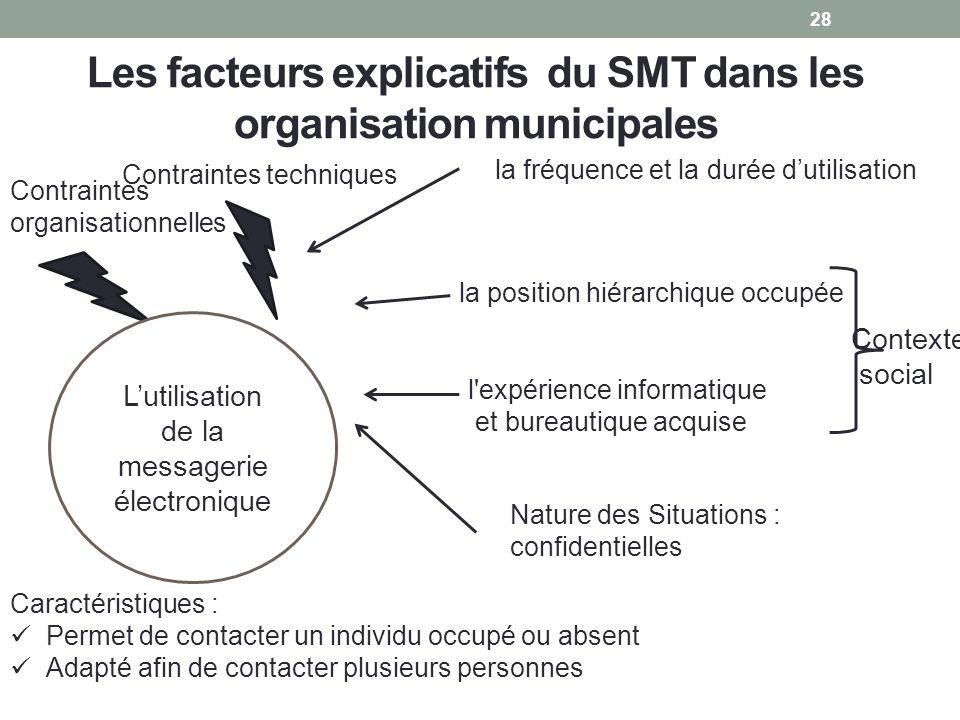 Les facteurs explicatifs du SMT dans les organisation municipales