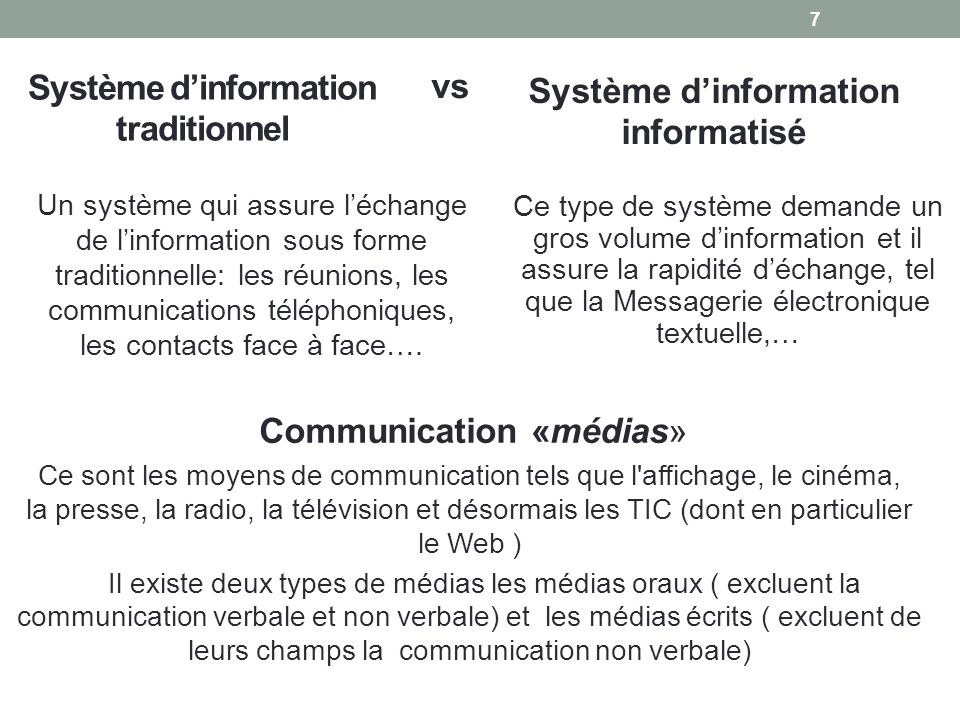 Système d'information traditionnel
