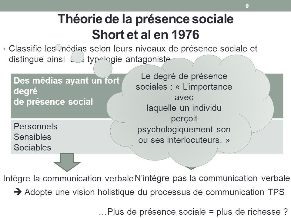 Théorie de la présence sociale Short et al en 1976