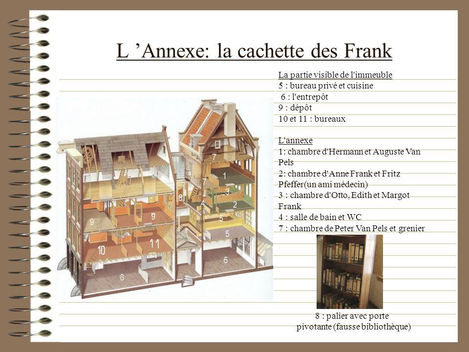 L 'Annexe: la cachette des Frank
