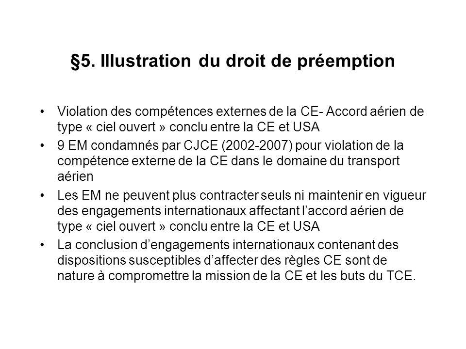 §5. Illustration du droit de préemption