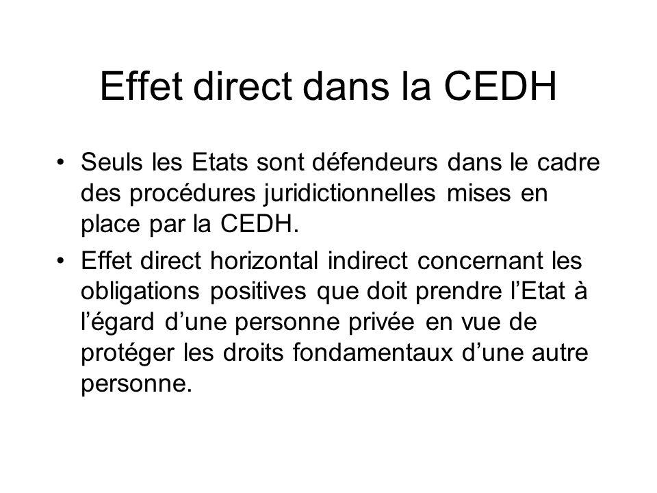 Effet direct dans la CEDH