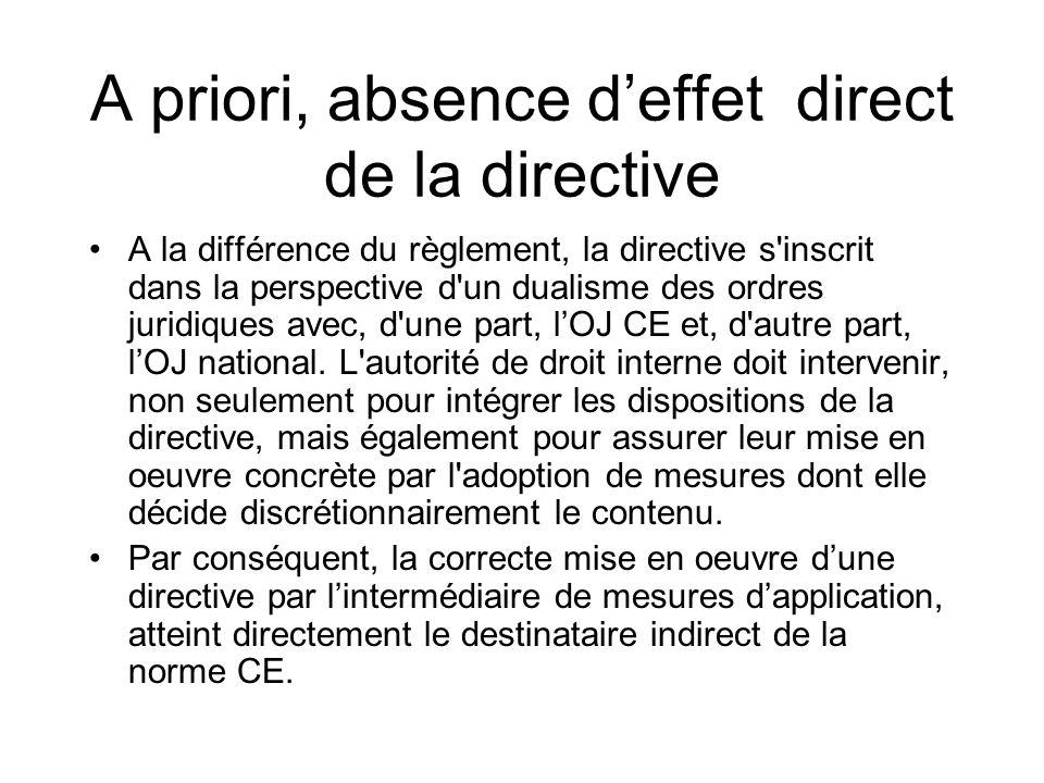 A priori, absence d'effet direct de la directive