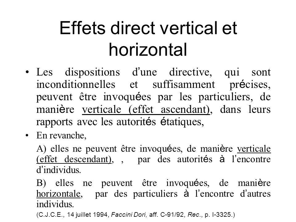 Effets direct vertical et horizontal