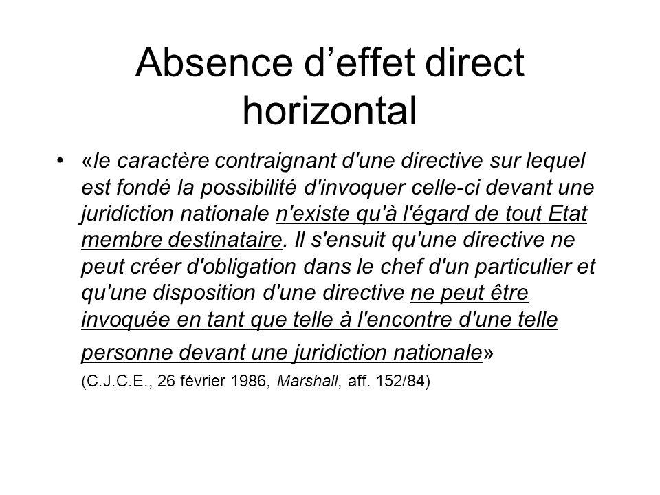Absence d'effet direct horizontal