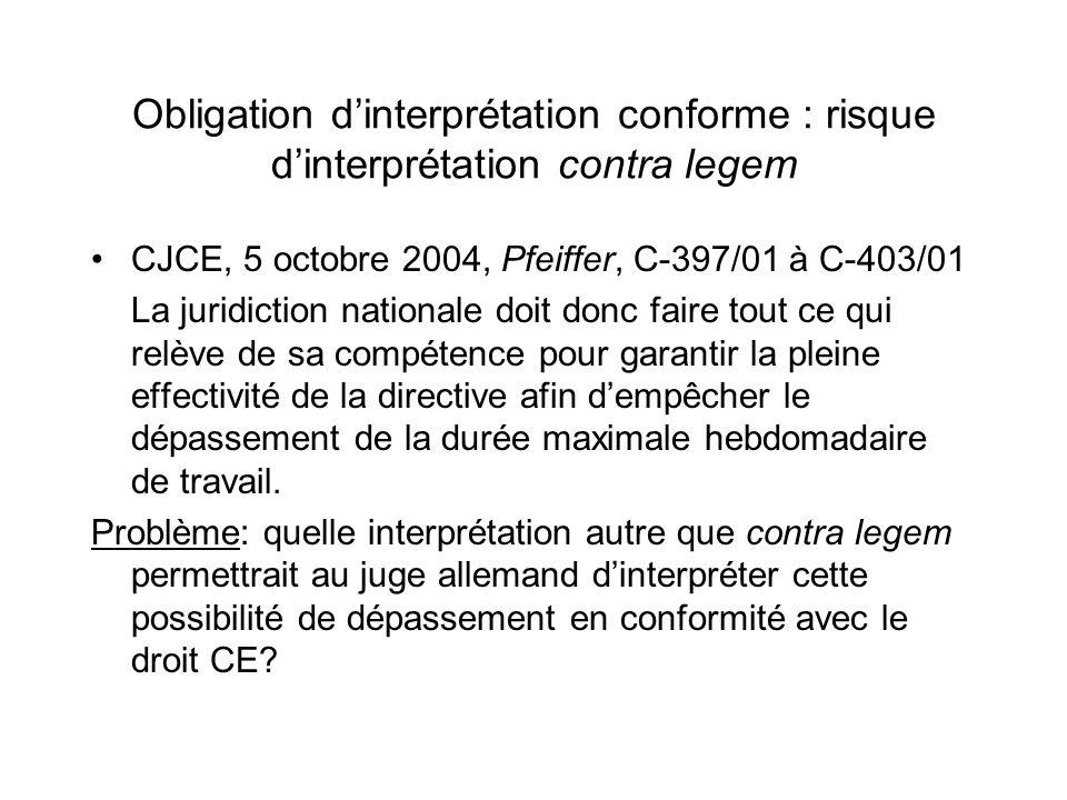 Obligation d'interprétation conforme : risque d'interprétation contra legem