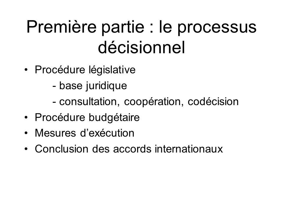 Première partie : le processus décisionnel