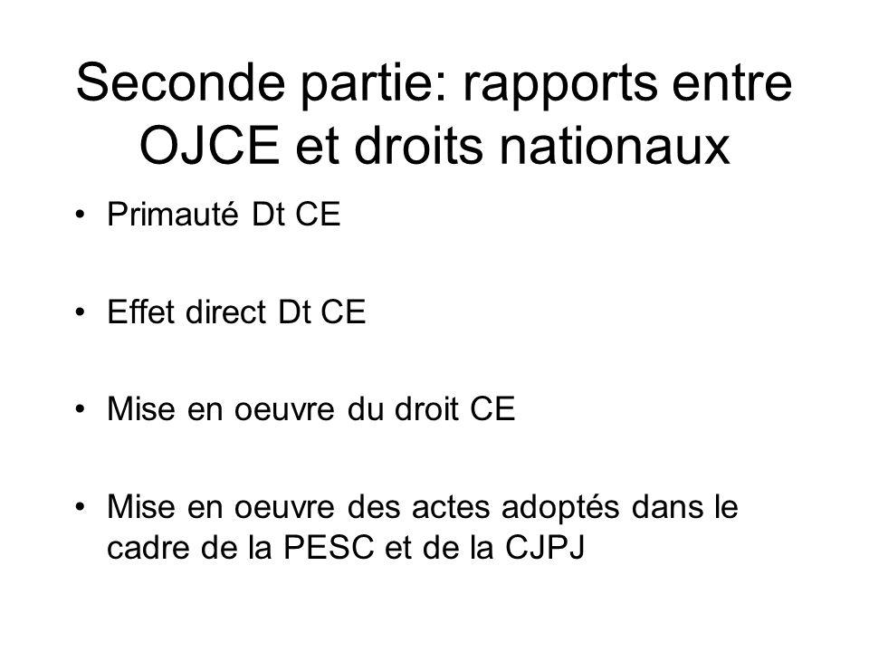 Seconde partie: rapports entre OJCE et droits nationaux