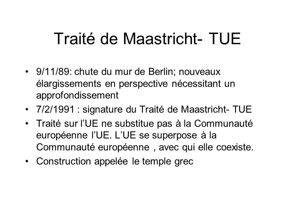 Traité de Maastricht- TUE