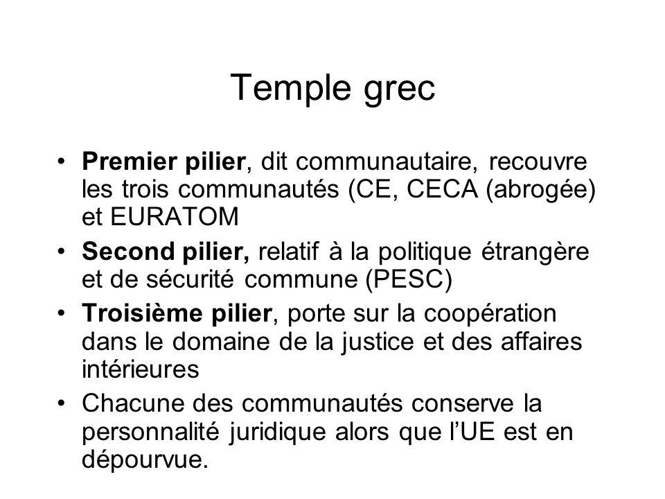 Temple grec Premier pilier, dit communautaire, recouvre les trois communautés (CE, CECA (abrogée) et EURATOM.