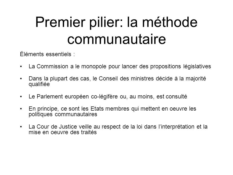 Premier pilier: la méthode communautaire
