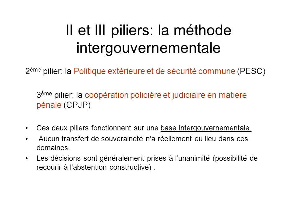 II et III piliers: la méthode intergouvernementale