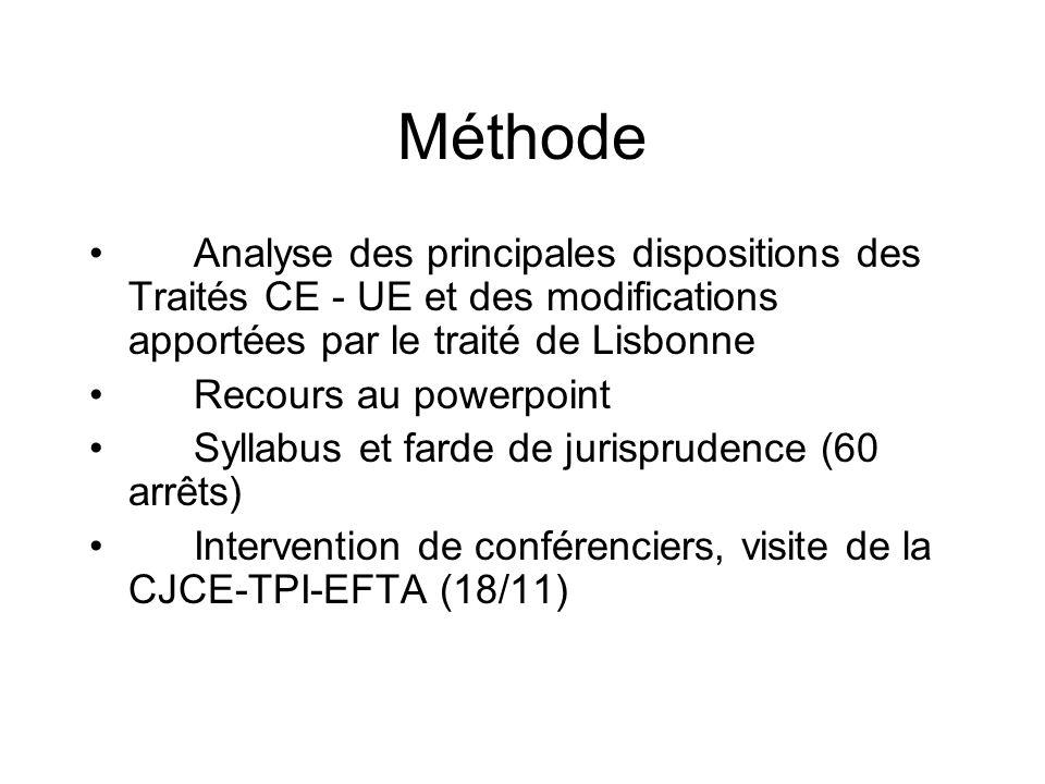 Méthode Analyse des principales dispositions des Traités CE - UE et des modifications apportées par le traité de Lisbonne.