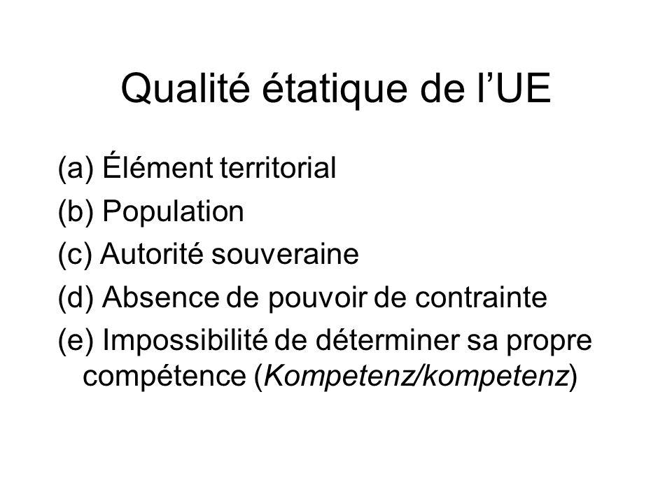 Qualité étatique de l'UE
