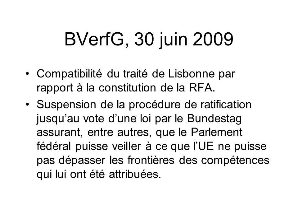 BVerfG, 30 juin 2009 Compatibilité du traité de Lisbonne par rapport à la constitution de la RFA.