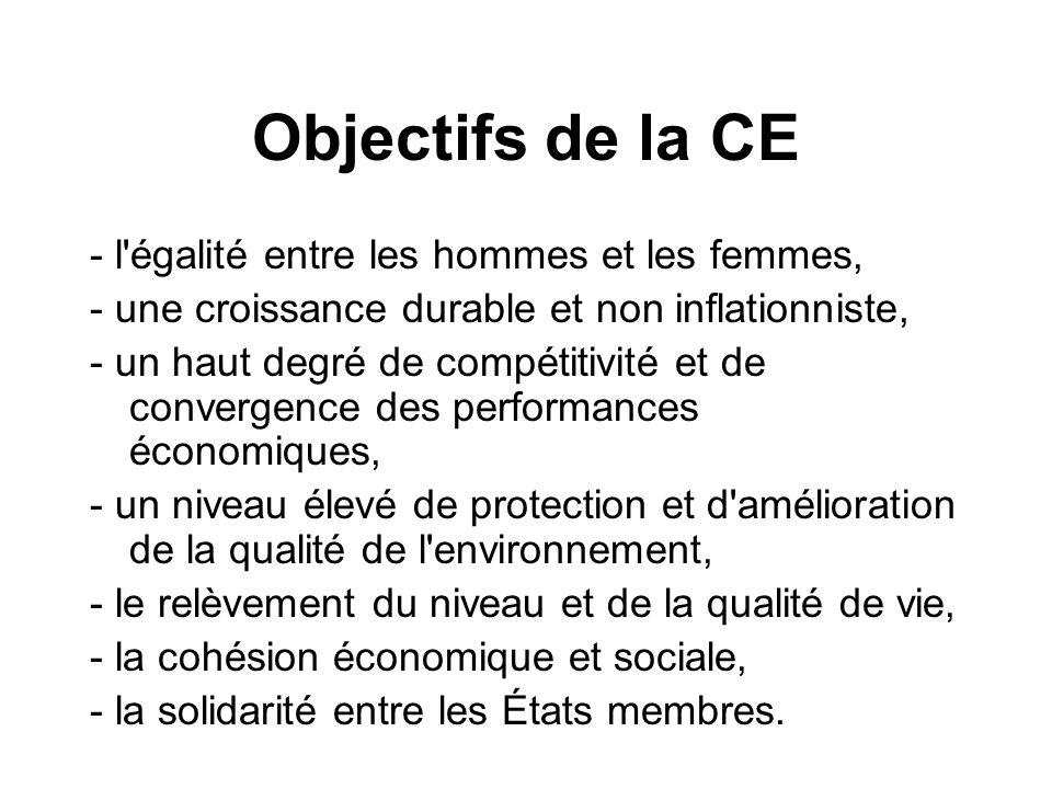 Objectifs de la CE - l égalité entre les hommes et les femmes,