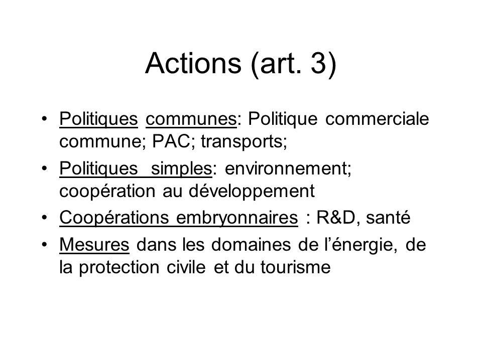 Actions (art. 3) Politiques communes: Politique commerciale commune; PAC; transports;