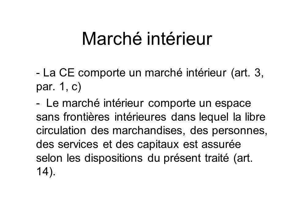 Marché intérieur - La CE comporte un marché intérieur (art. 3, par. 1, c)