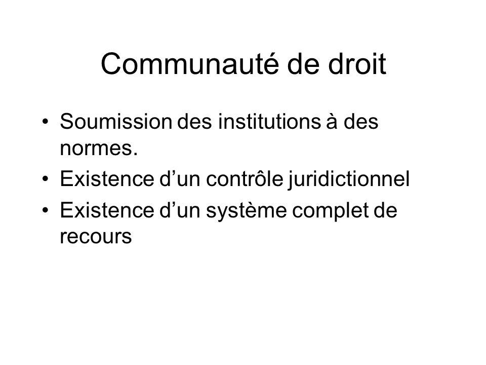 Communauté de droit Soumission des institutions à des normes.