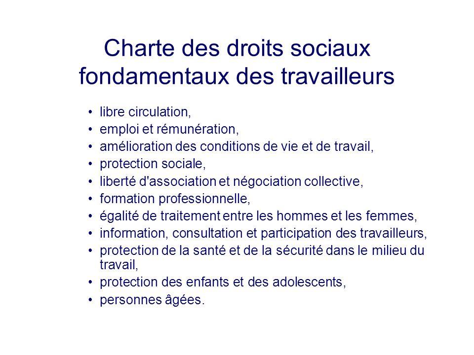 Charte des droits sociaux fondamentaux des travailleurs