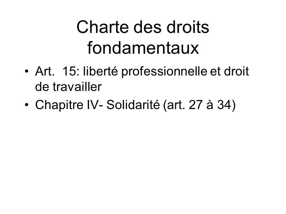 Charte des droits fondamentaux
