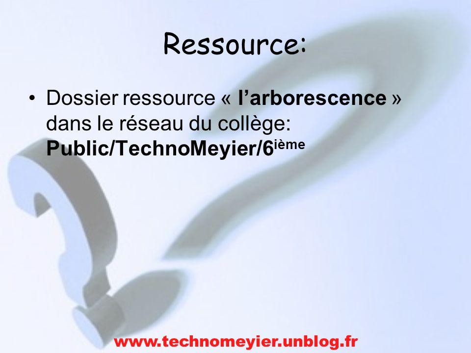 Ressource: Dossier ressource « l'arborescence » dans le réseau du collège: Public/TechnoMeyier/6ième.