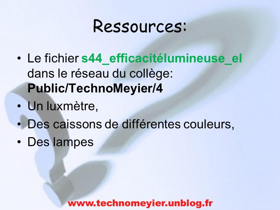 Ressources: Le fichier s44_efficacitélumineuse_el dans le réseau du collège: Public/TechnoMeyier/4.