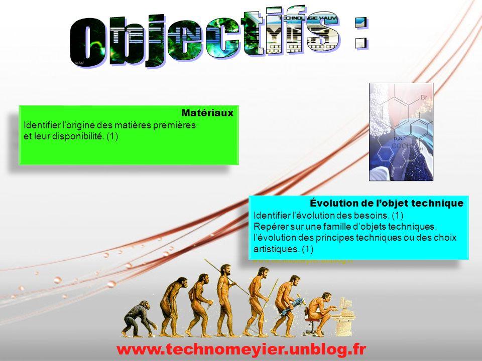 Objectifs : www.technomeyier.unblog.fr Matériaux